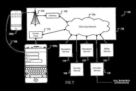 iPhone File Transfer 2