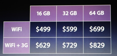 iPad Pricing